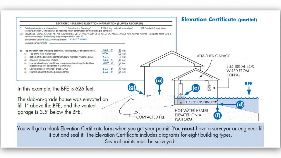 Flood Insurance Rate Maps and Elevation Certificates | LawtonOK.gov